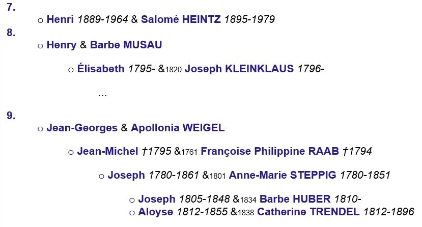 exemple geneweb liste-2